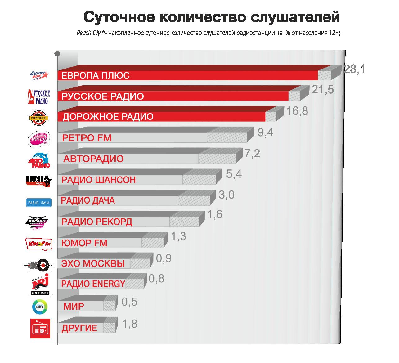 Сколько стоит реклама на интернет радио перси реклама и продвижение товаров